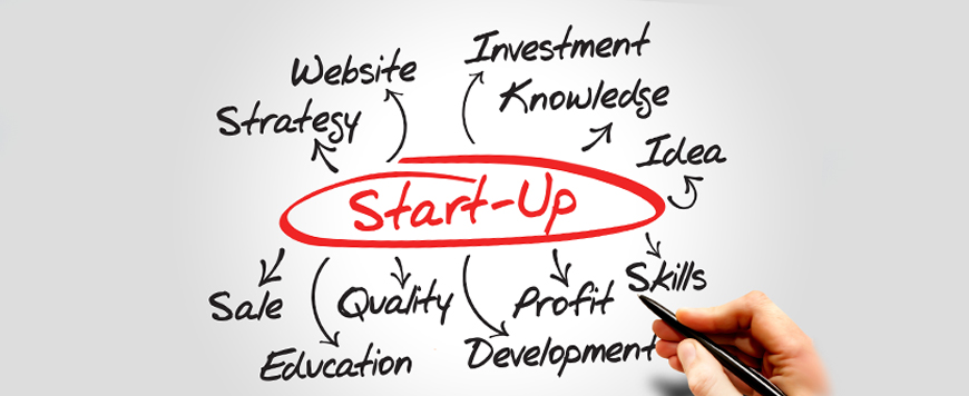 Startup Marketing Ideas